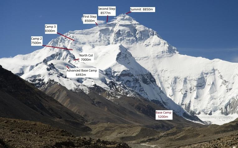 Everest North 2015